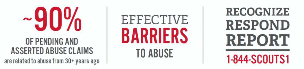 Barriers to Abuse 90%